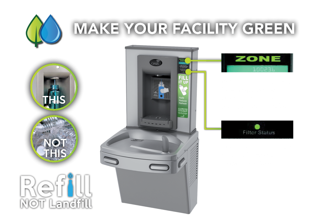 Make Your Facility Green